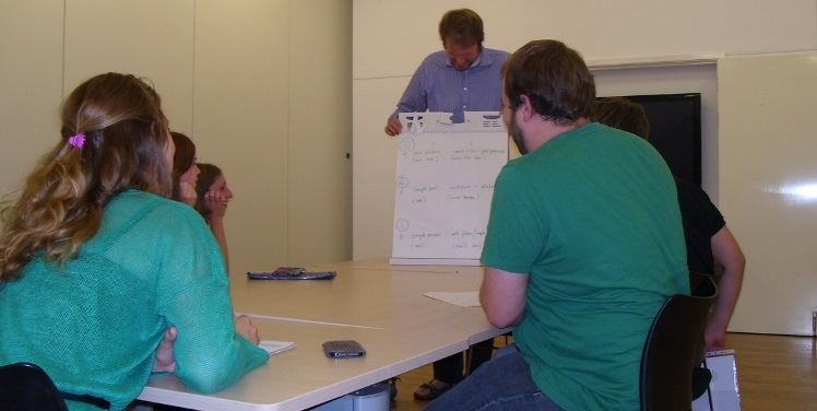 One Of Our Corporate Group Language Courses In Camberley